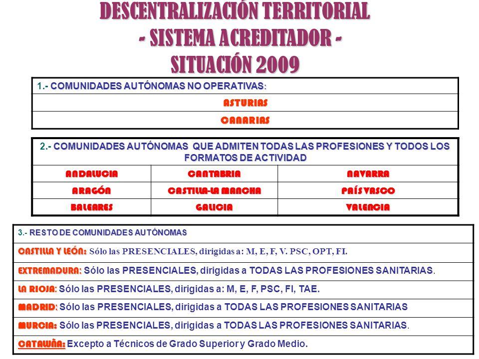 DESCENTRALIZACIÓN TERRITORIAL - SISTEMA ACREDITADOR -