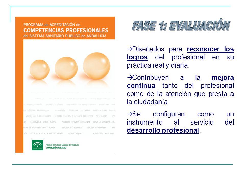 FASE 1: EVALUACIÓN Diseñados para reconocer los logros del profesional en su práctica real y diaria.