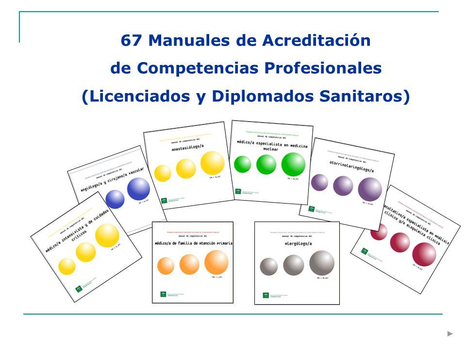 67 Manuales de Acreditación de Competencias Profesionales
