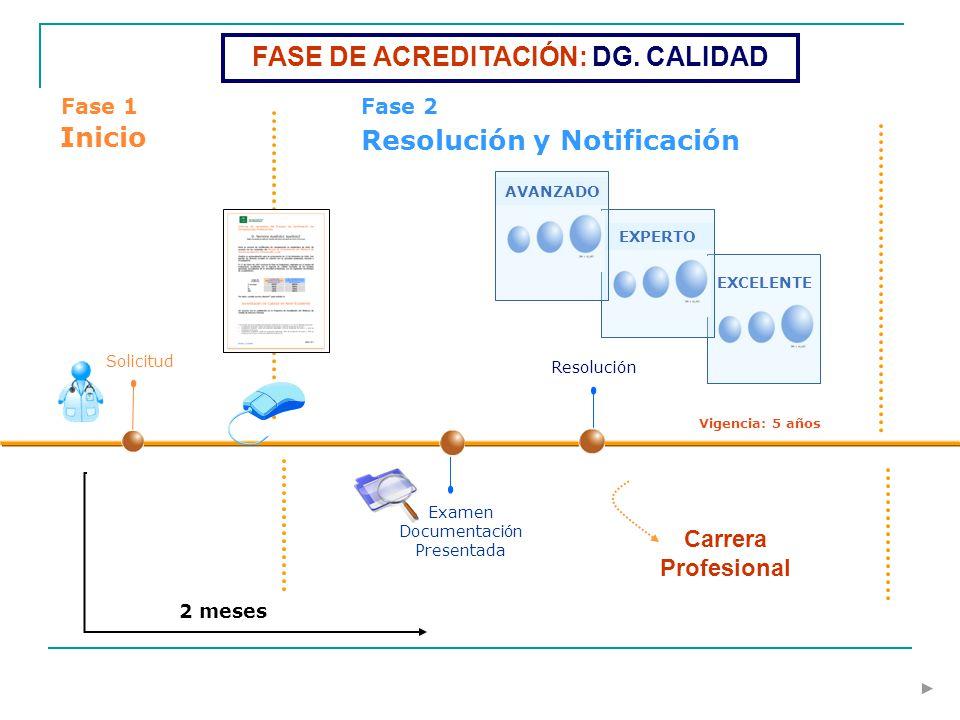 FASE DE ACREDITACIÓN: DG. CALIDAD