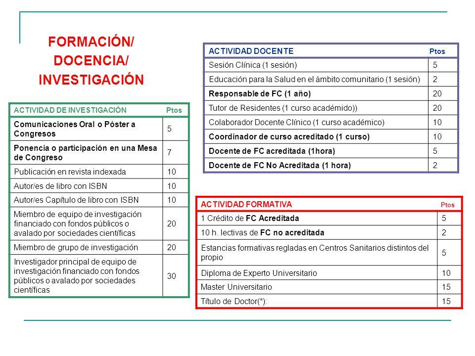 FORMACIÓN/ DOCENCIA/ INVESTIGACIÓN