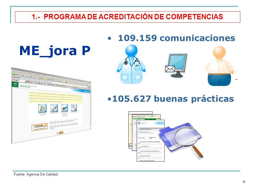 1.- PROGRAMA DE ACREDITACIÓN DE COMPETENCIAS