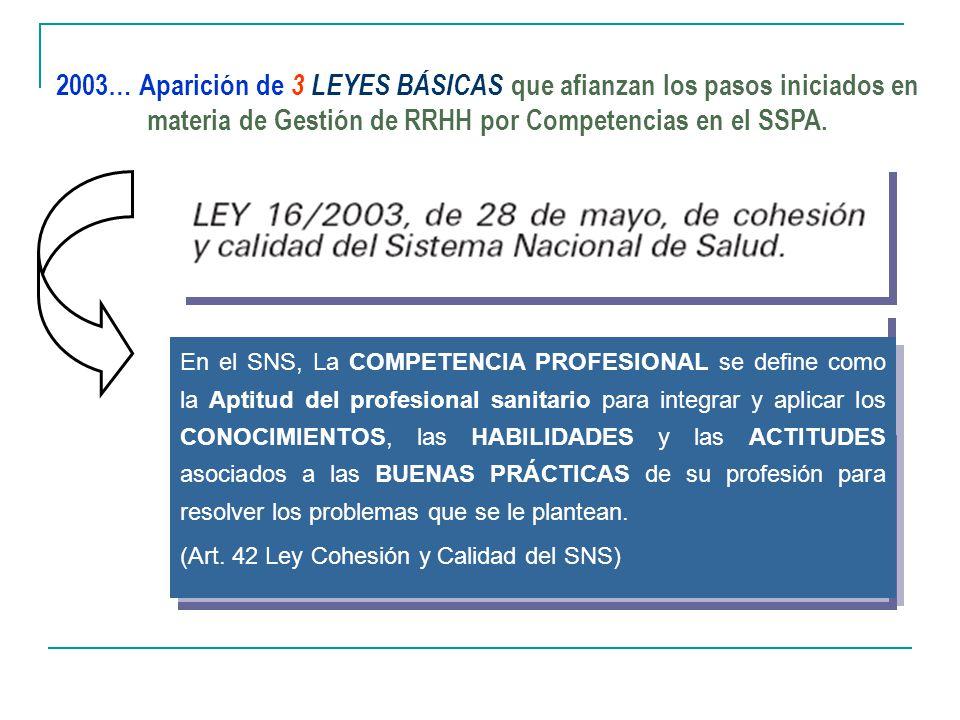 2003… Aparición de 3 LEYES BÁSICAS que afianzan los pasos iniciados en materia de Gestión de RRHH por Competencias en el SSPA.
