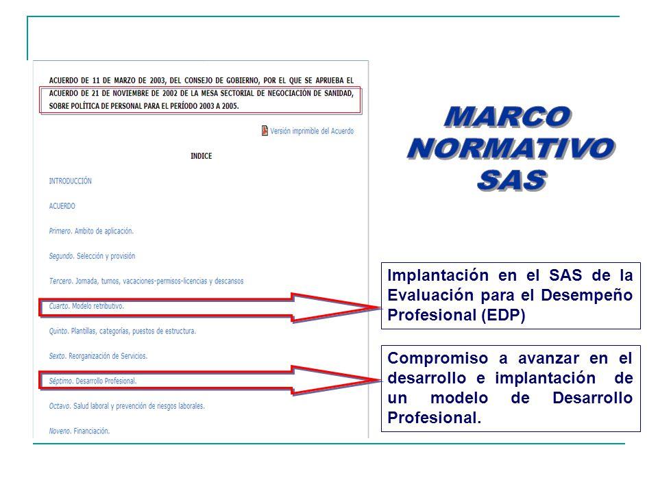 MARCO NORMATIVO. SAS. Implantación en el SAS de la Evaluación para el Desempeño Profesional (EDP)
