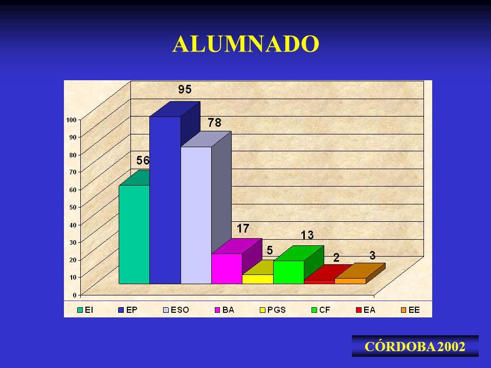 ALUMNADO CÓRDOBA 2002
