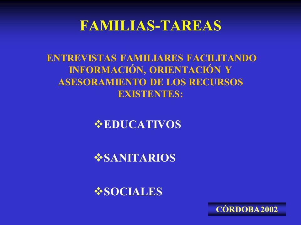 FAMILIAS-TAREAS EDUCATIVOS SANITARIOS SOCIALES