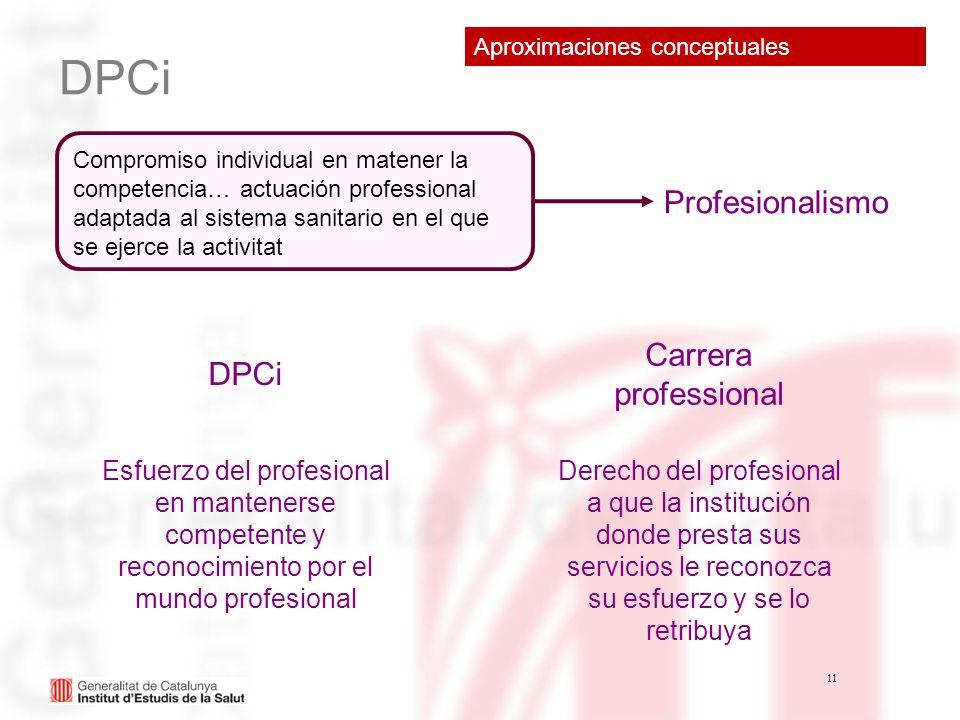 DPCi Profesionalismo Carrera professional DPCi