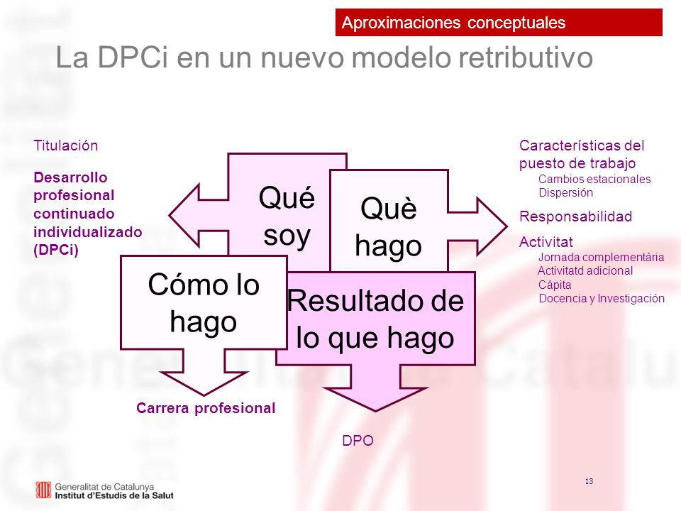 La DPCi en un nuevo modelo retributivo