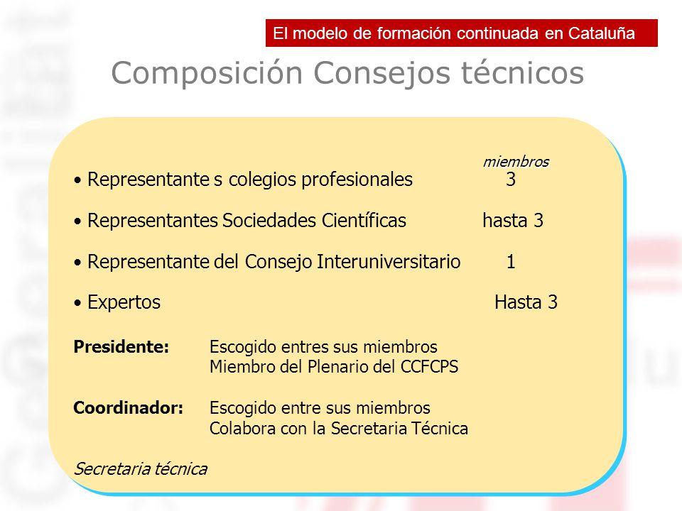 Composición Consejos técnicos