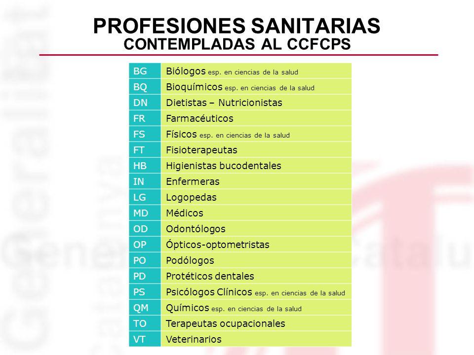 PROFESIONES SANITARIAS CONTEMPLADAS AL CCFCPS