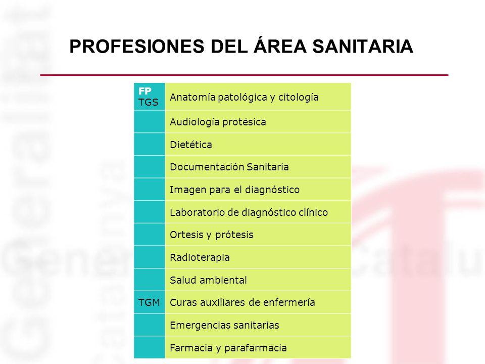 PROFESIONES DEL ÁREA SANITARIA