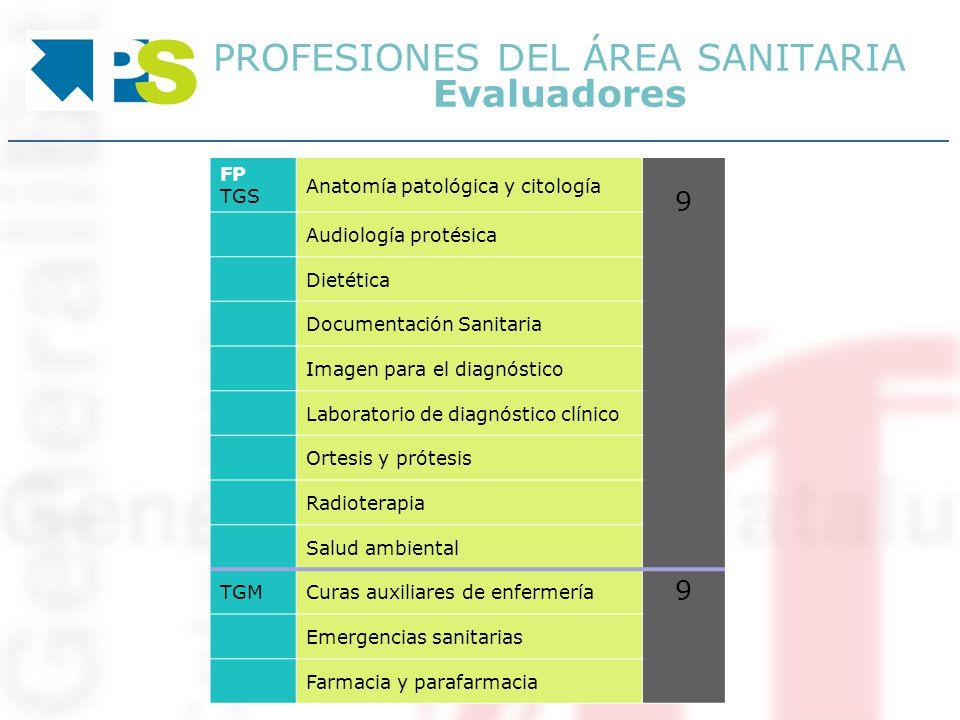 PROFESIONES DEL ÁREA SANITARIA Evaluadores