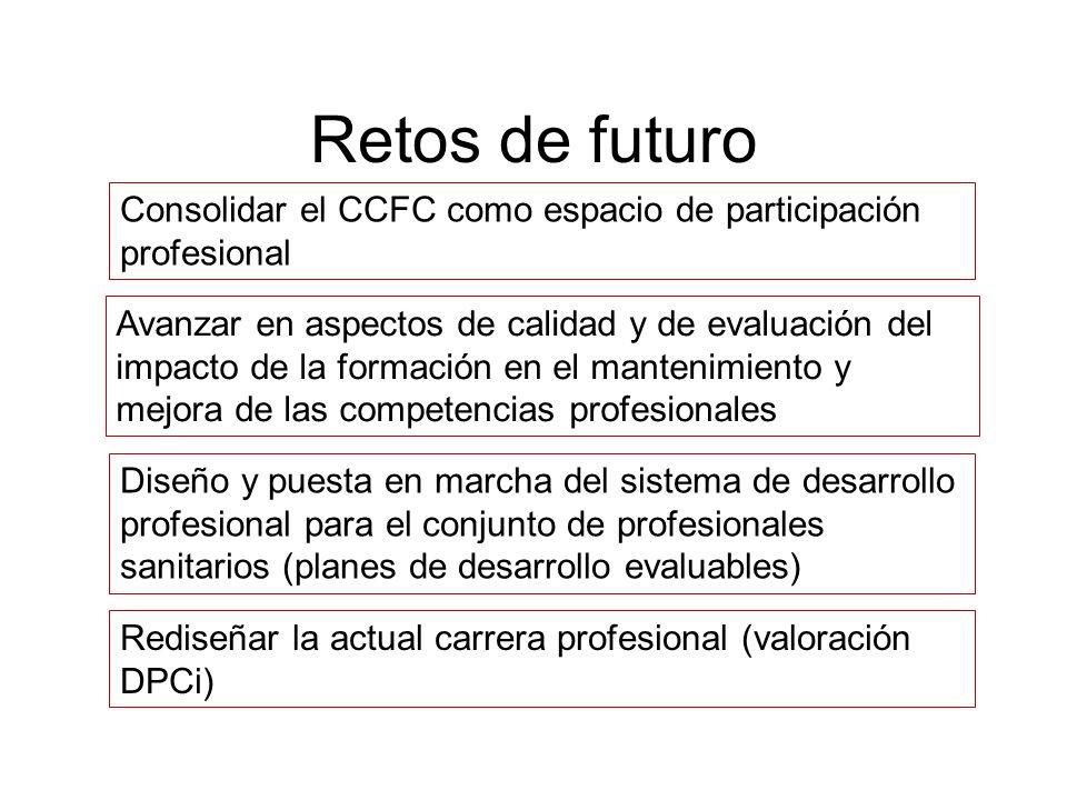 Retos de futuro Consolidar el CCFC como espacio de participación profesional.