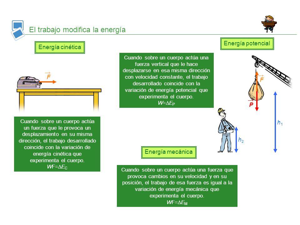 El trabajo modifica la energía