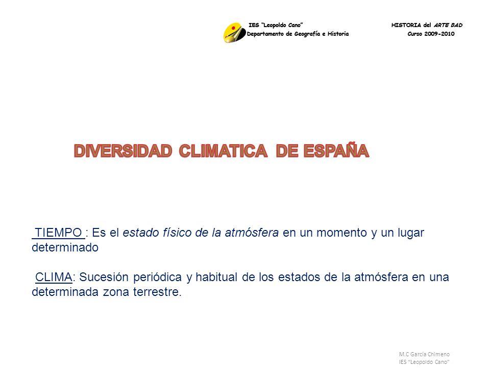 DIVERSIDAD CLIMATICA DE ESPAÑA