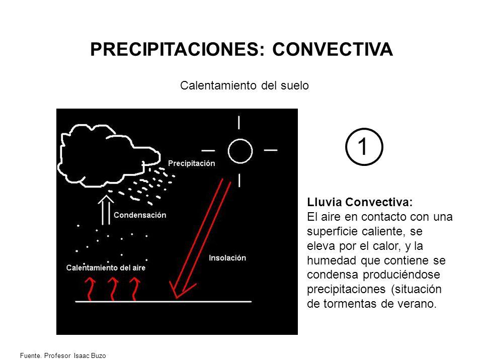 PRECIPITACIONES: CONVECTIVA