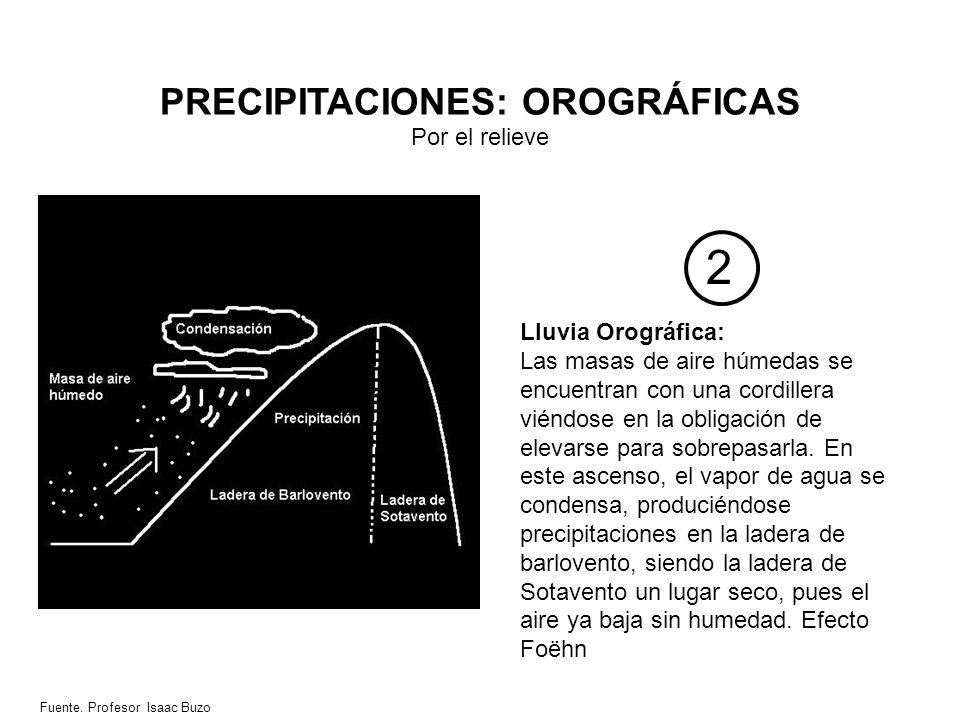 PRECIPITACIONES: OROGRÁFICAS Por el relieve