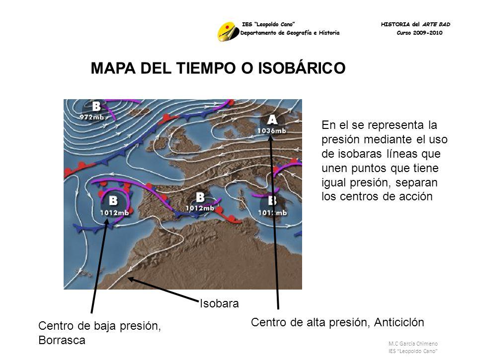 MAPA DEL TIEMPO O ISOBÁRICO