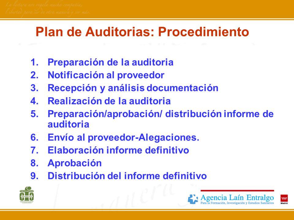 Plan de Auditorias: Procedimiento