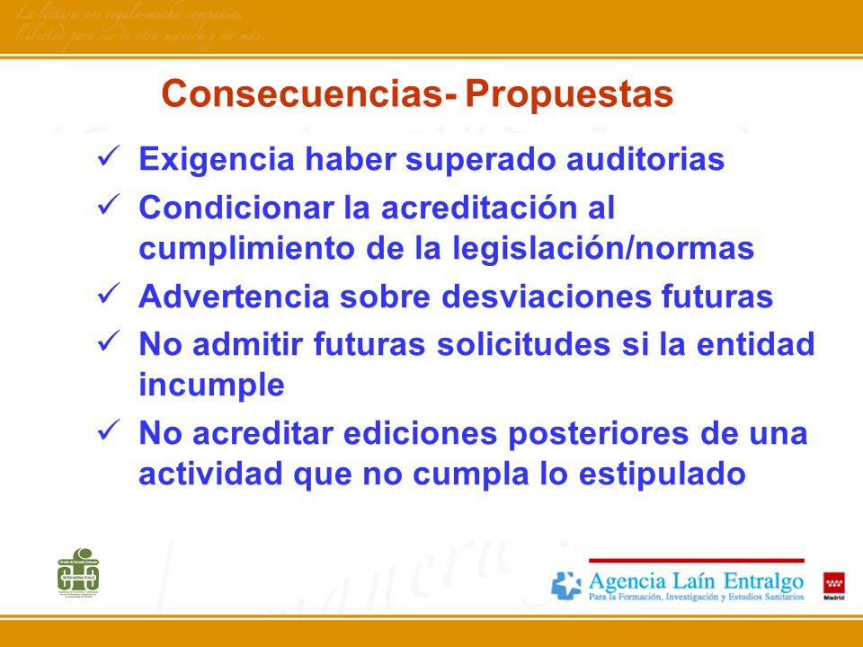 Consecuencias- Propuestas