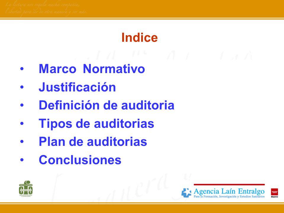 Indice Marco Normativo. Justificación. Definición de auditoria. Tipos de auditorias. Plan de auditorias.