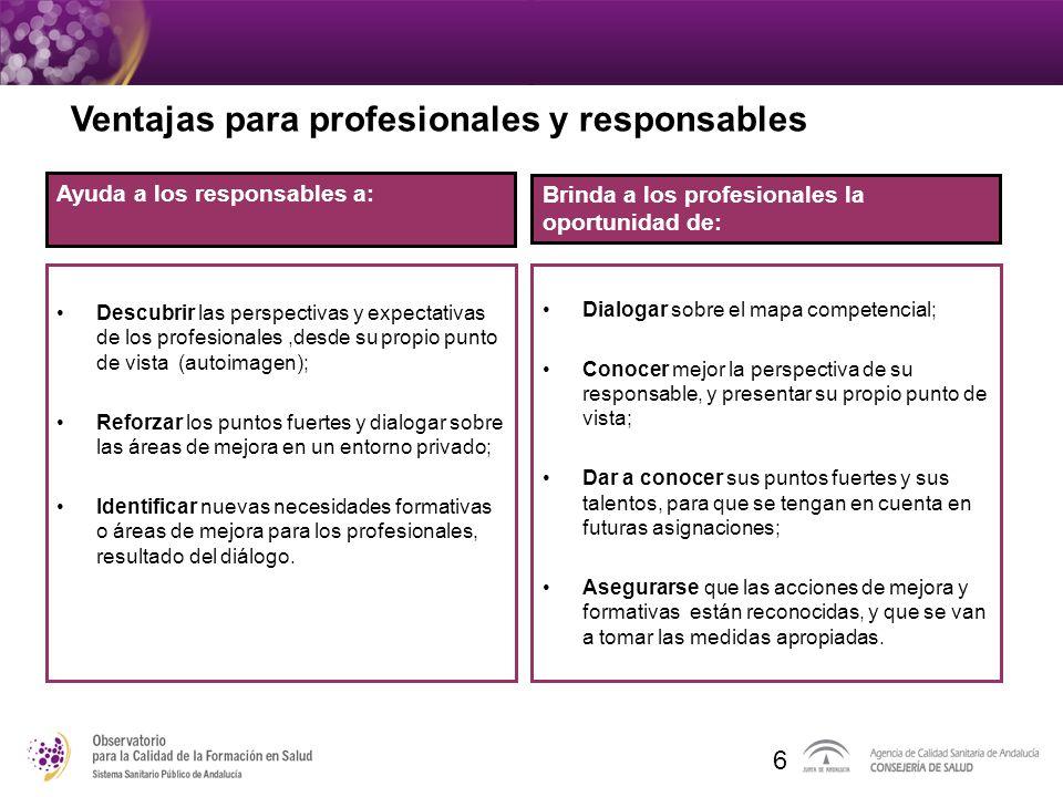 Ventajas para profesionales y responsables