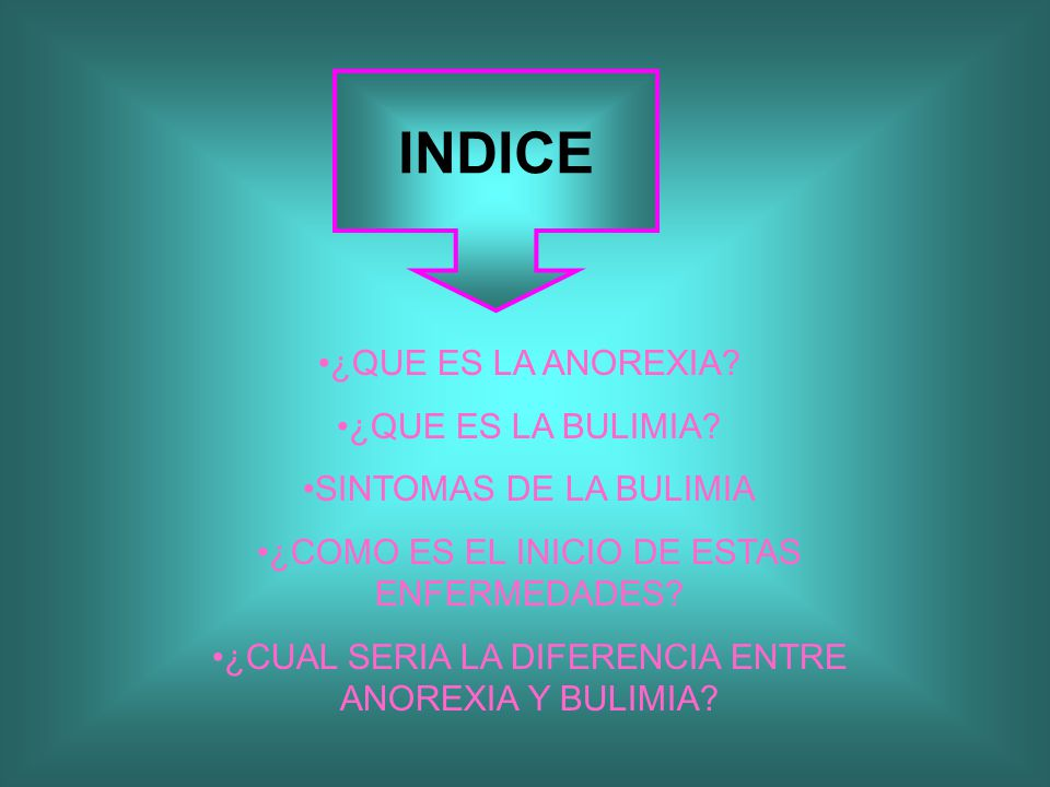 INDICE ¿QUE ES LA ANOREXIA ¿QUE ES LA BULIMIA SINTOMAS DE LA BULIMIA