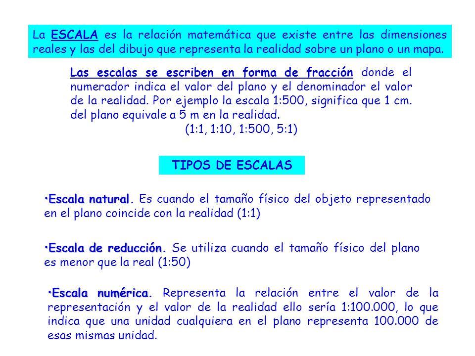 La ESCALA es la relación matemática que existe entre las dimensiones reales y las del dibujo que representa la realidad sobre un plano o un mapa.