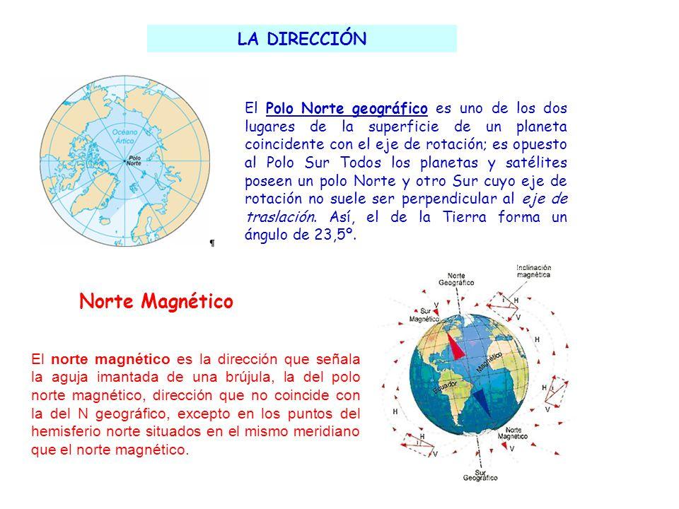 Norte Magnético LA DIRECCIÓN