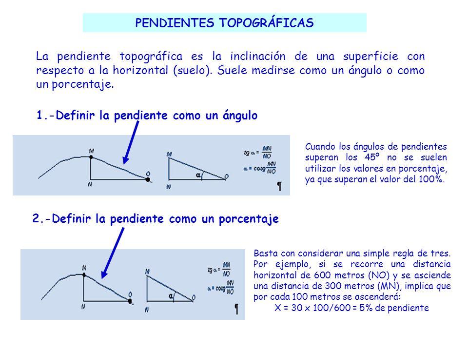 PENDIENTES TOPOGRÁFICAS