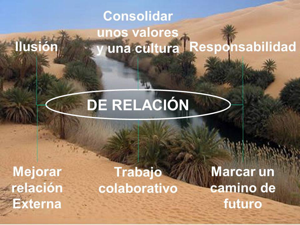 DE RELACIÓN Consolidar unos valores y una cultura Ilusión
