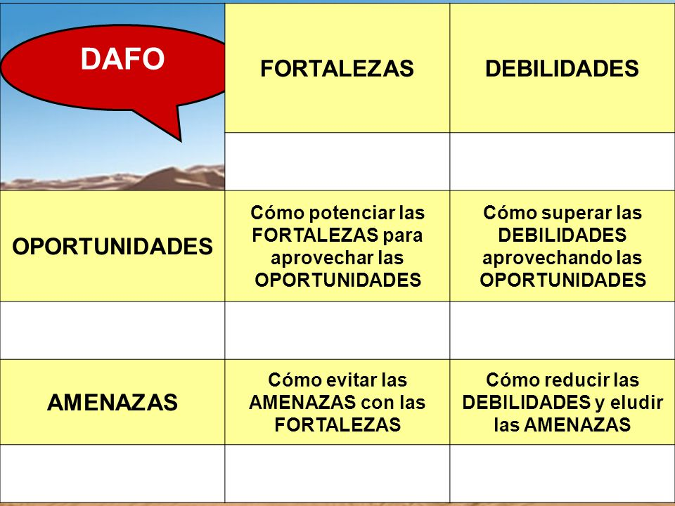 DAFO FORTALEZAS DEBILIDADES OPORTUNIDADES AMENAZAS