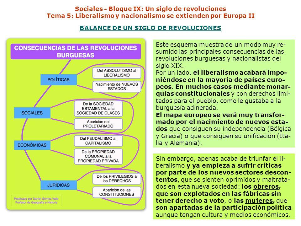 BALANCE DE UN SIGLO DE REVOLUCIONES