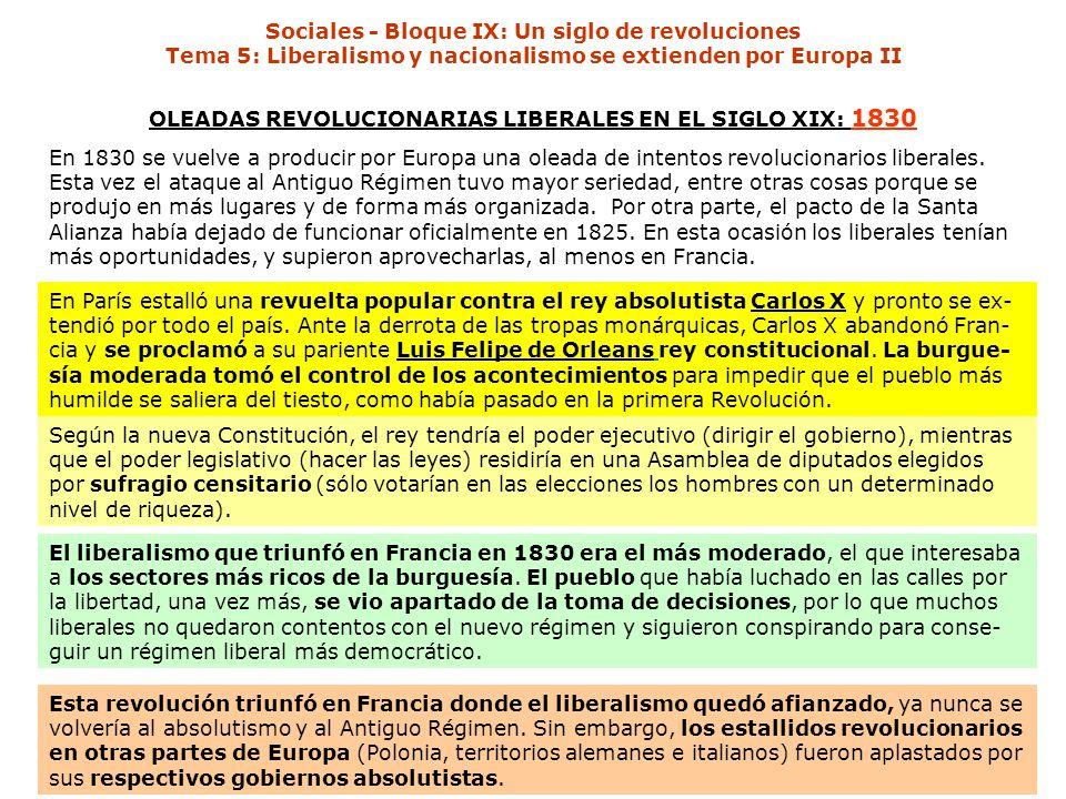OLEADAS REVOLUCIONARIAS LIBERALES EN EL SIGLO XIX: 1830
