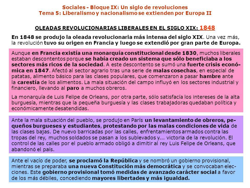 OLEADAS REVOLUCIONARIAS LIBERALES EN EL SIGLO XIX: 1848