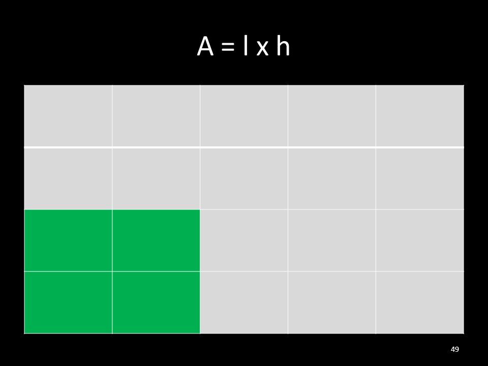 A = l x h