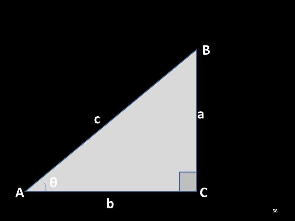 B a c θ A C b