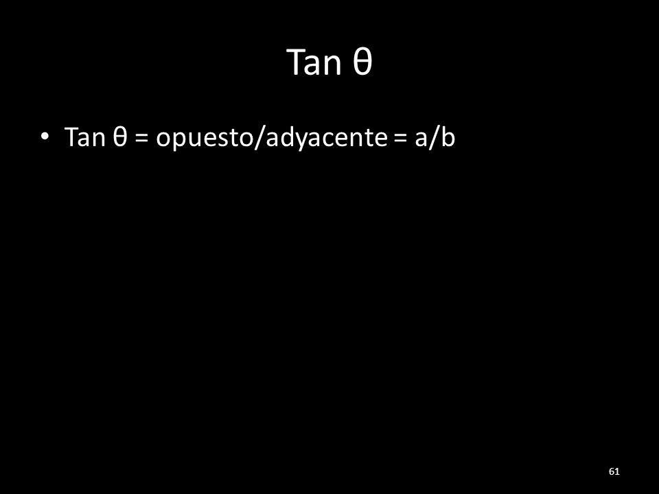 Tan θ Tan θ = opuesto/adyacente = a/b