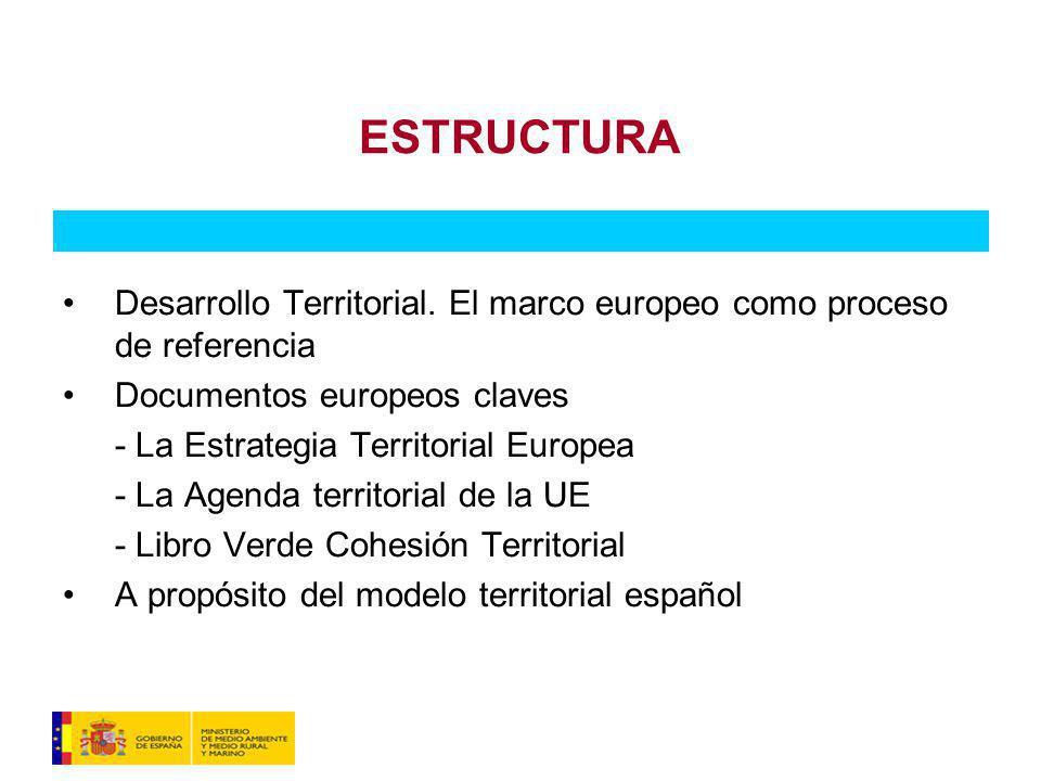 ESTRUCTURA Desarrollo Territorial. El marco europeo como proceso de referencia. Documentos europeos claves.