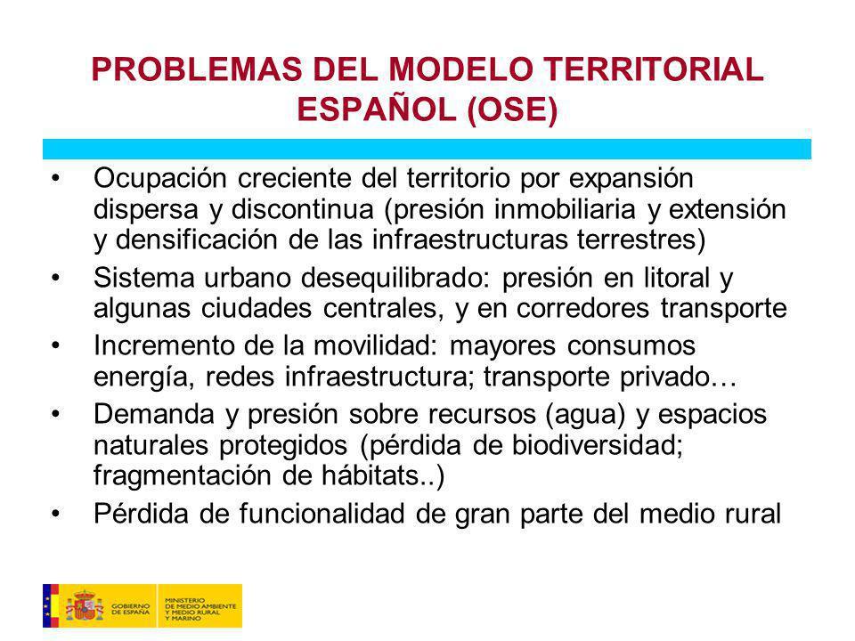 PROBLEMAS DEL MODELO TERRITORIAL ESPAÑOL (OSE)