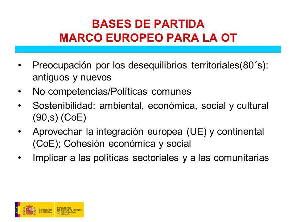 BASES DE PARTIDA MARCO EUROPEO PARA LA OT