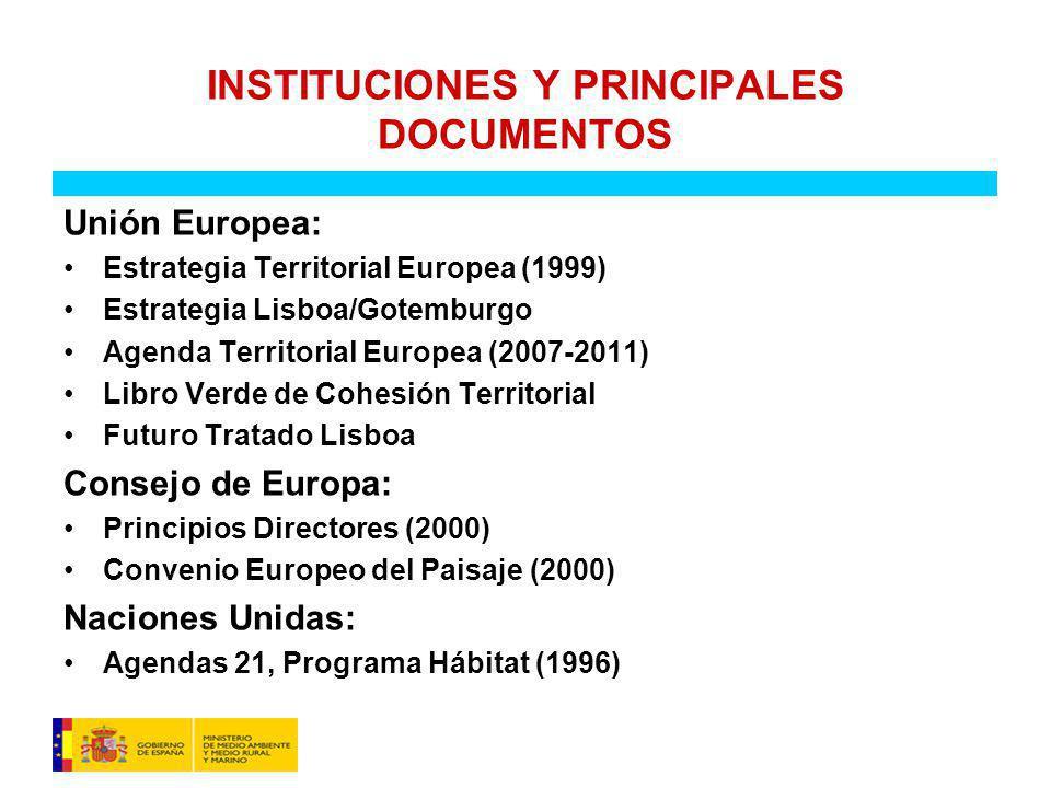 INSTITUCIONES Y PRINCIPALES DOCUMENTOS
