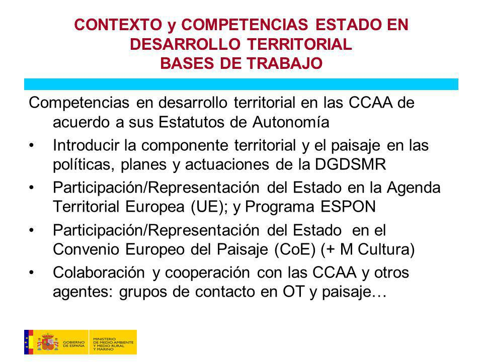 CONTEXTO y COMPETENCIAS ESTADO EN DESARROLLO TERRITORIAL BASES DE TRABAJO