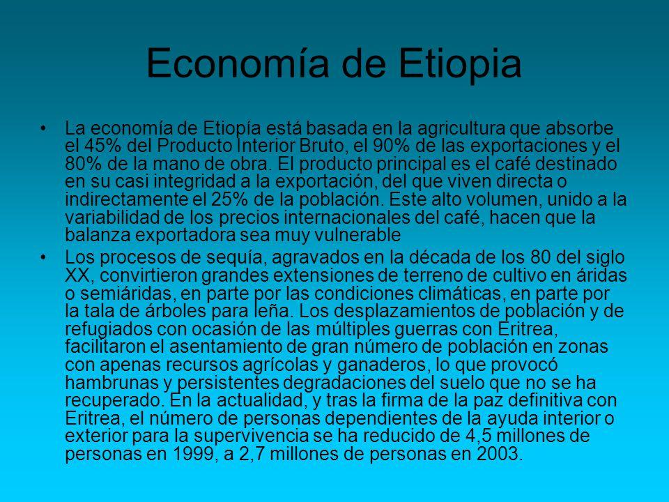 Economía de Etiopia