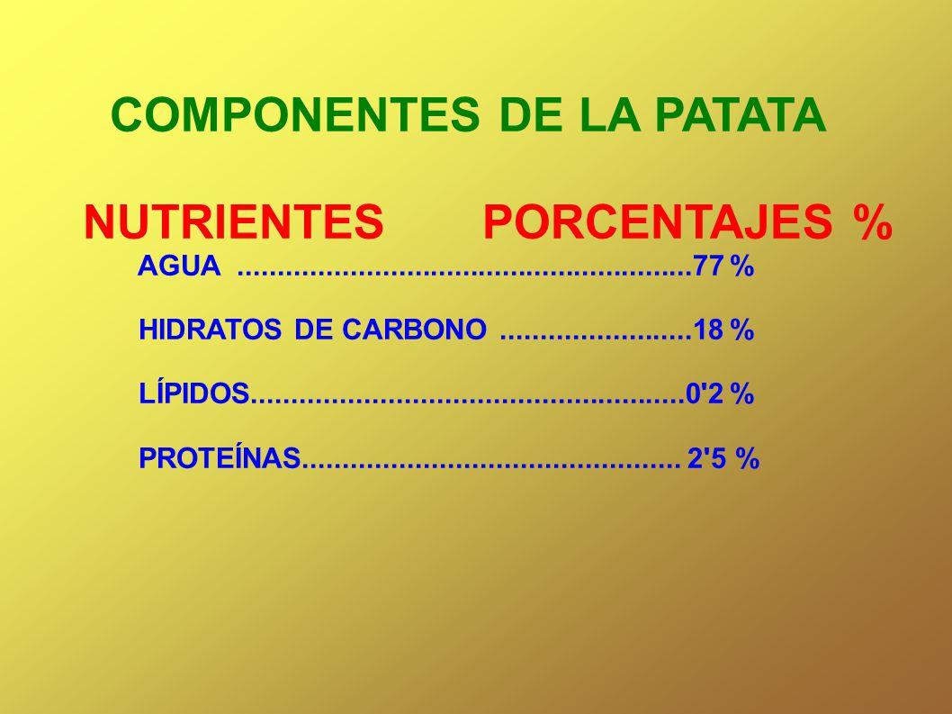 COMPONENTES DE LA PATATA NUTRIENTES PORCENTAJES %