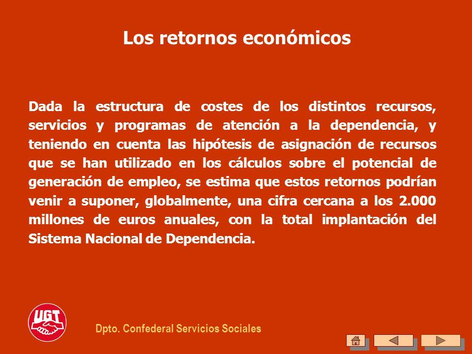 Los retornos económicos