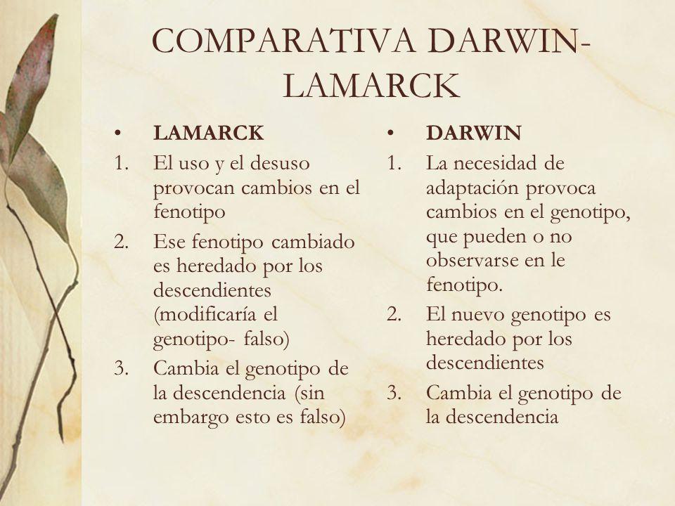 COMPARATIVA DARWIN-LAMARCK