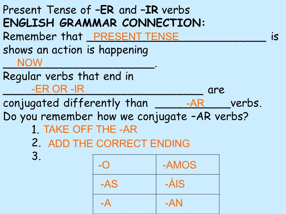 Present Tense of –ER and –IR verbs ENGLISH GRAMMAR CONNECTION: