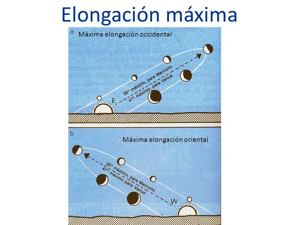 Elongación máxima Máxima elongación occidental