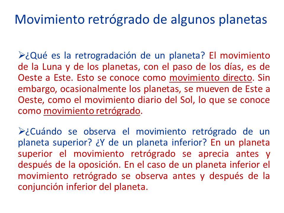 Movimiento retrógrado de algunos planetas
